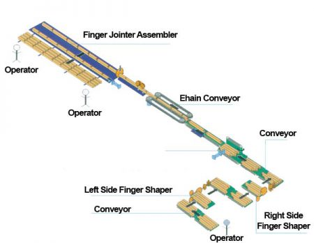 Automatic Finger Jointing Line 2